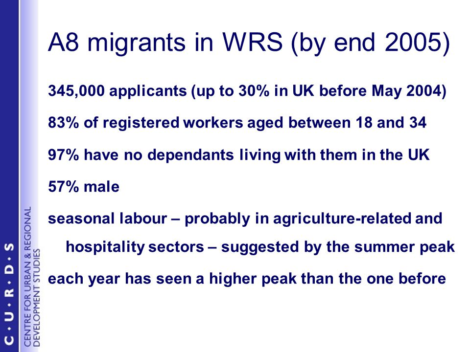 A8 migrants in WRS (by end 2005) 345,000 applicants (up to 30% in UK before May 2004) 83% of registered workers aged between 18 and 34 97% have no dependants living with them in the UK 57% male seasonal labour – probably in agriculture-related and hospitality sectors – suggested by the summer peak each year has seen a higher peak than the one before