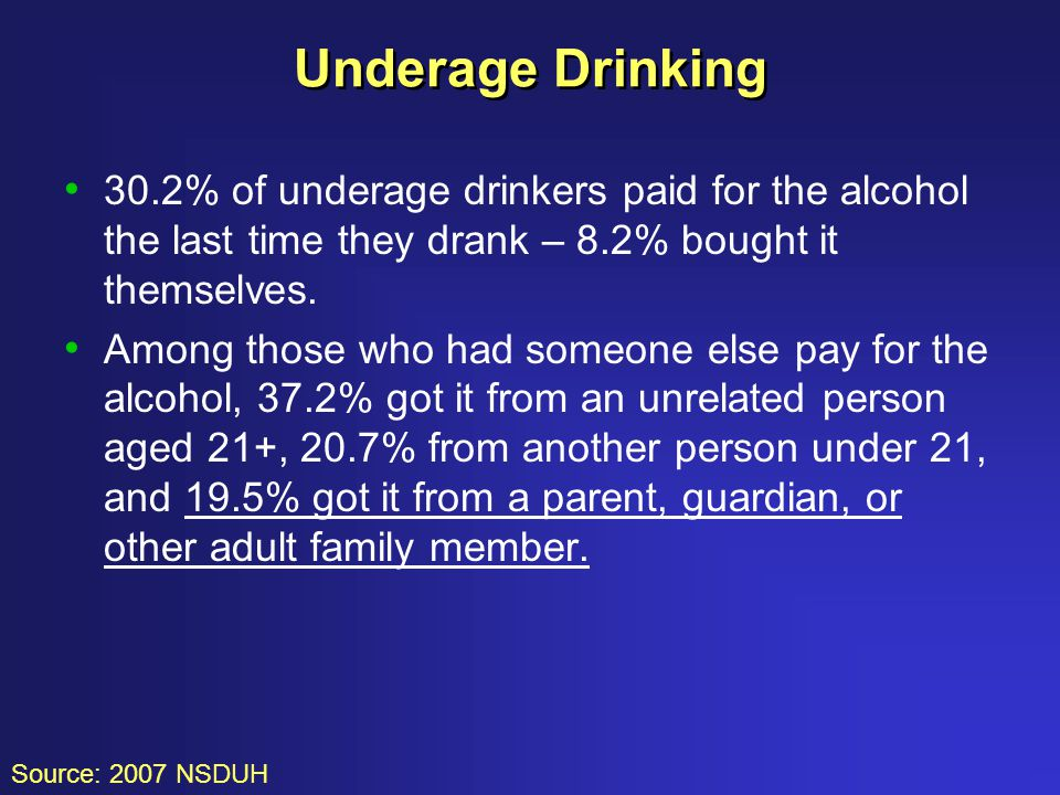 Underage Drinking 30.2% of underage drinkers paid for the alcohol the last time they drank – 8.2% bought it themselves.