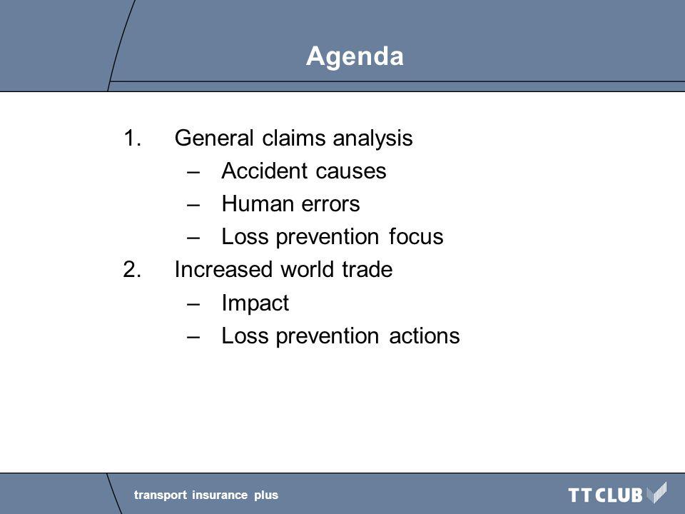 transport insurance plus Questions