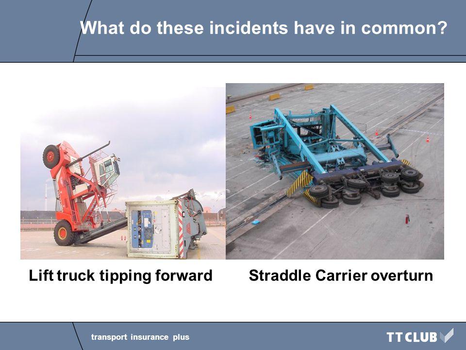 transport insurance plus Loss Prevention Focus