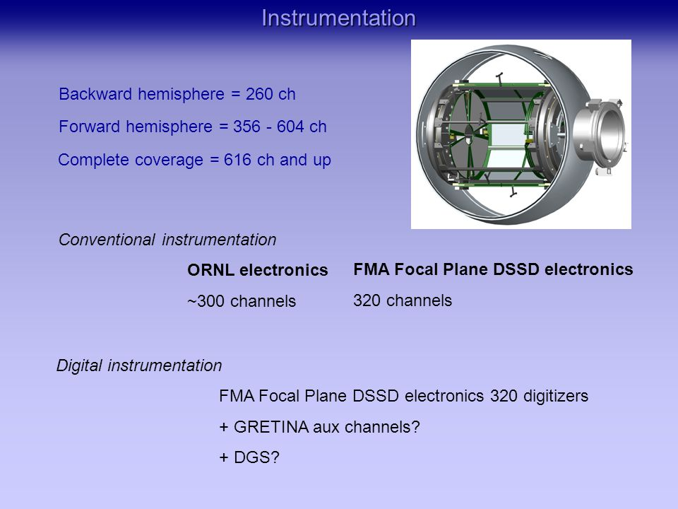Instrumentation FMA Focal Plane DSSD electronics 320 channels ORNL electronics ~300 channels Backward hemisphere = 260 ch Forward hemisphere = 356 - 604 ch Complete coverage = 616 ch and up Conventional instrumentation FMA Focal Plane DSSD electronics 320 digitizers + GRETINA aux channels.