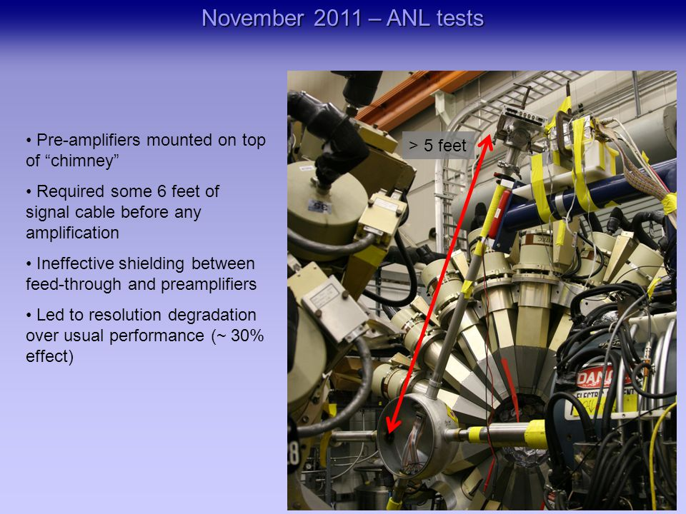 > 5 feet Pre-amplifiers mounted on top of chimney Required some 6 feet of signal cable before any amplification Ineffective shielding between feed-through and preamplifiers Led to resolution degradation over usual performance (~ 30% effect) November 2011 – ANL tests