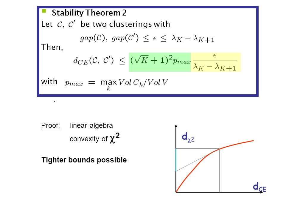  Stability Theorem 2 Let be two clusterings with Then, with ` Proof: linear algebra convexity of  2 Tighter bounds possible d CE d2d2