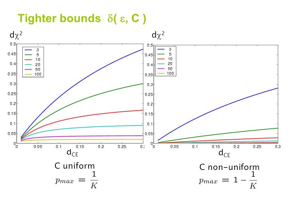 Tighter bounds  ( , C ) C non-uniform C uniform d CE d2d2 d2d2