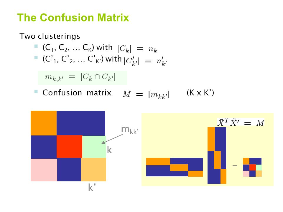 k k' m kk' The Confusion Matrix Two clusterings  (C 1, C 2,...