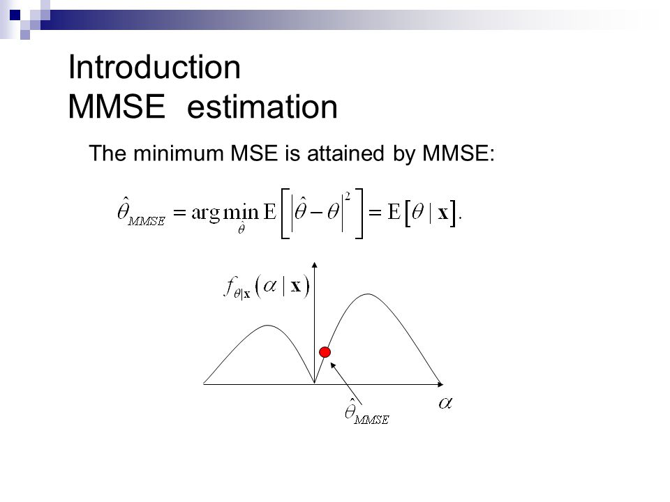 Introduction MMSE estimation The minimum MSE is attained by MMSE: