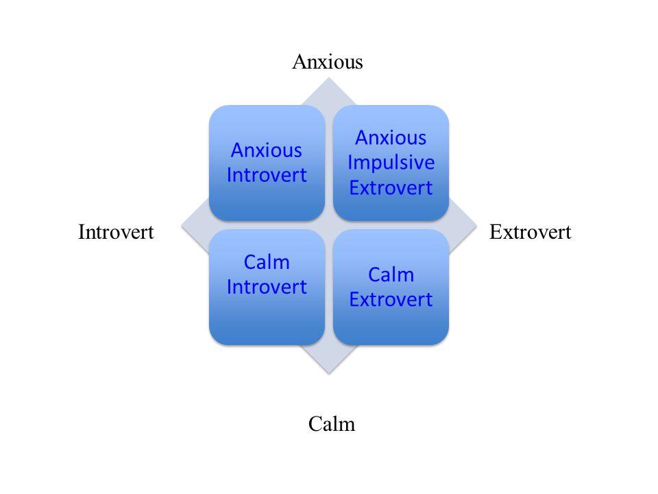 Anxious Introvert Anxious Impulsive Extrovert Calm Introvert Calm Extrovert Anxious Calm Introvert Extrovert