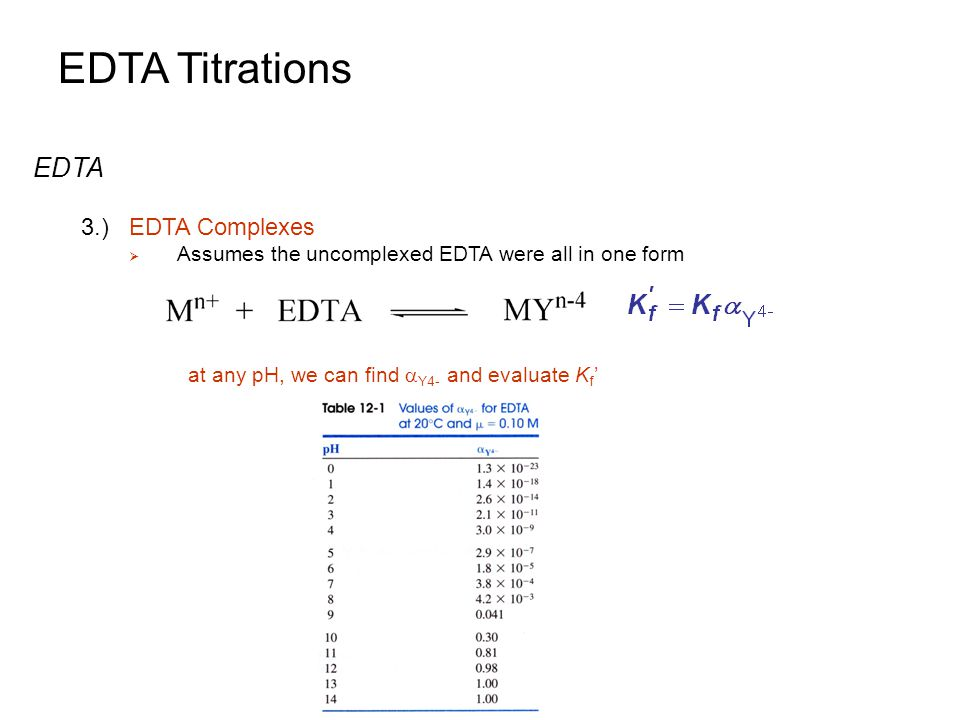 EDTA Titrations EDTA 3.)EDTA Complexes  Assumes the uncomplexed EDTA were all in one form at any pH, we can find  Y4- and evaluate K f '
