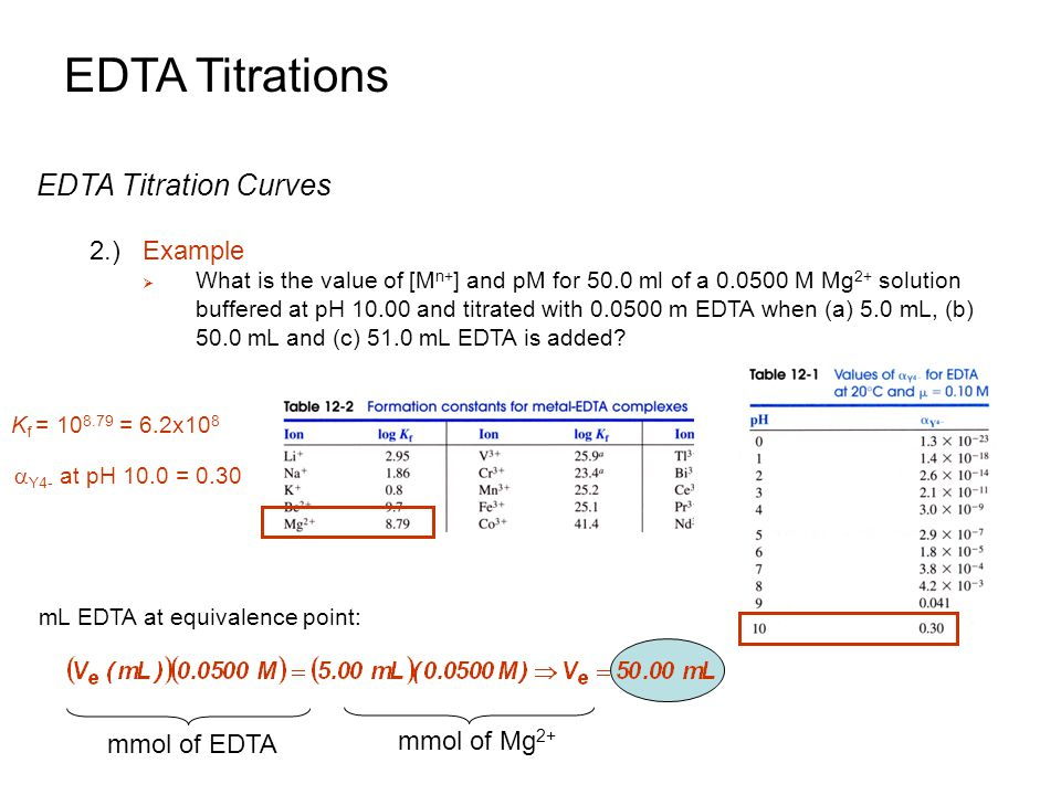 EDTA Titrations EDTA Titration Curves 2.)Example  What is the value of [M n+ ] and pM for 50.0 ml of a 0.0500 M Mg 2+ solution buffered at pH 10.00 a