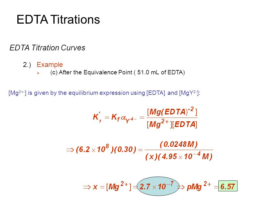 EDTA Titrations EDTA Titration Curves 2.)Example  (c) After the Equivalence Point ( 51.0 mL of EDTA) [Mg 2+- ] is given by the equilibrium expression