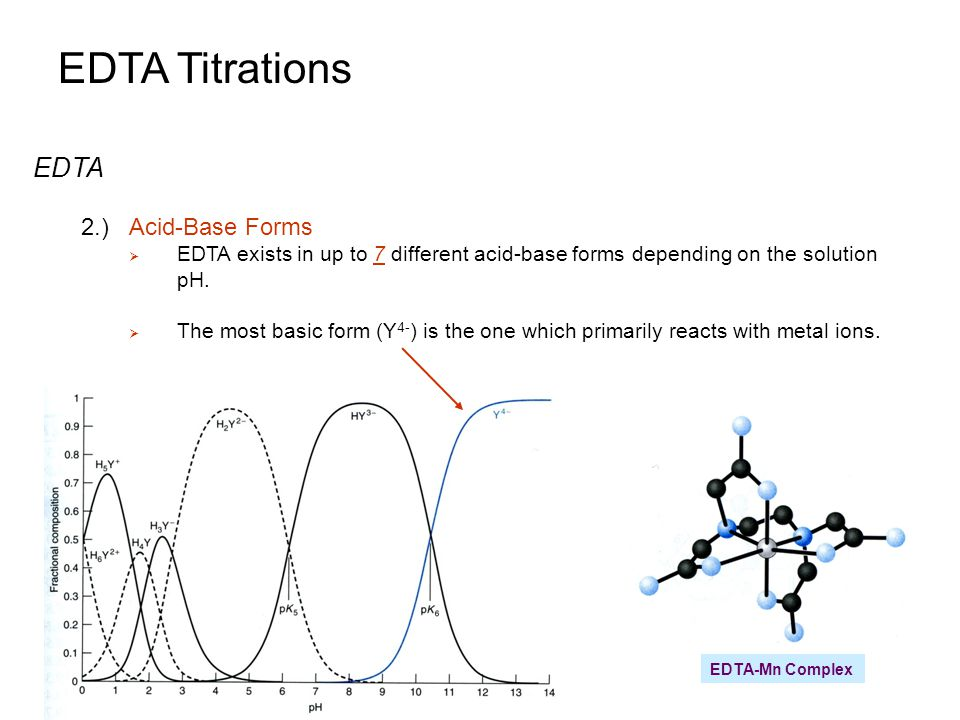 EDTA Titrations EDTA 2.)Acid-Base Forms  EDTA exists in up to 7 different acid-base forms depending on the solution pH.  The most basic form (Y 4- )