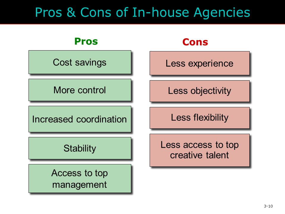 3-10 Pros & Cons of In-house Agencies Less experience Cons Less objectivity Less flexibility Less access to top creative talent More control Cost savings Increased coordination Pros Stability Access to top management