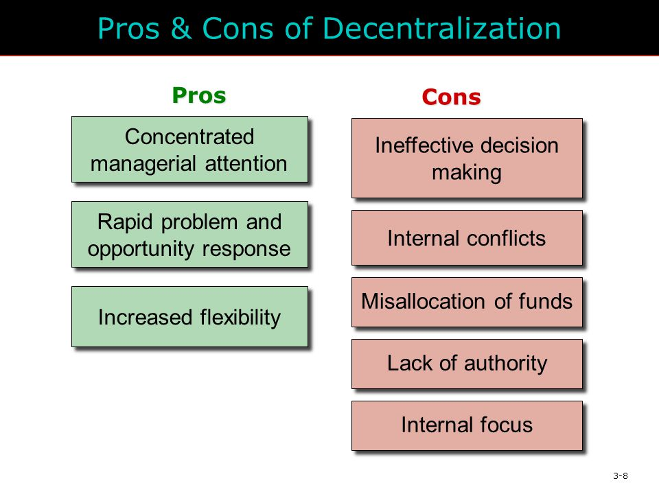 3-8 Pros & Cons of Decentralization Rapid problem and opportunity response Concentrated managerial attention Increased flexibility Pros Internal conflicts Ineffective decision making Cons Misallocation of funds Lack of authority Internal focus