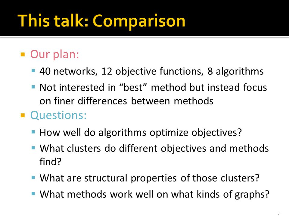  Our plan:  40 networks, 12 objective functions, 8 algorithms  Not interested in best method but instead focus on finer differences between methods  Questions:  How well do algorithms optimize objectives.