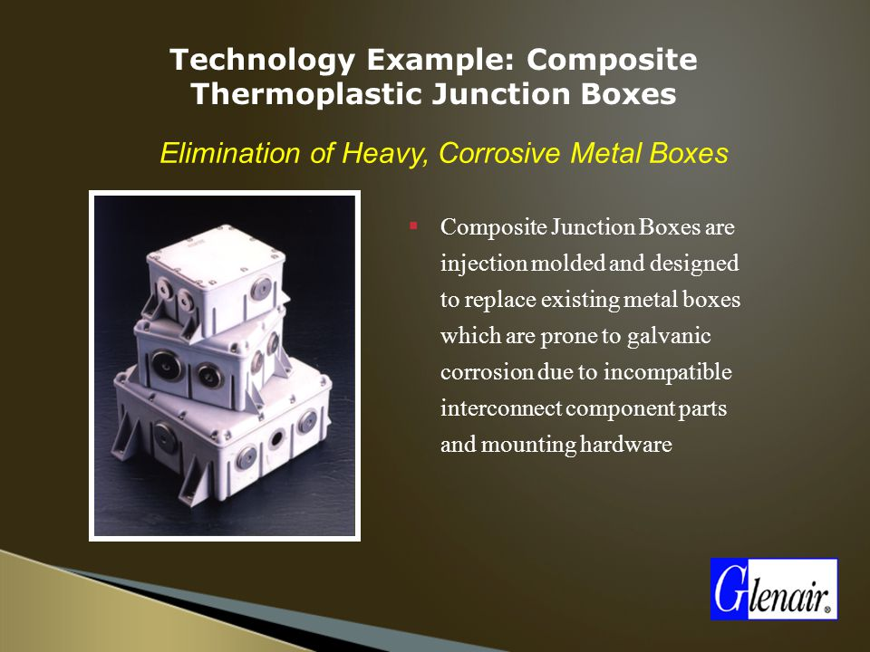  Elimination of Heavy, Corrosive Metal Boxes  Composite Junction Boxes are injection molded and designed to replace existing metal boxes which are prone to galvanic corrosion due to incompatible interconnect component parts and mounting hardware Technology Example: Composite Thermoplastic Junction Boxes