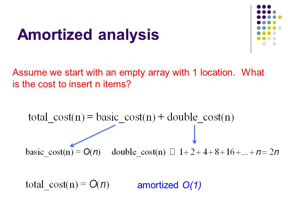 Amortized analysis amortized O(1) Assume we start with an empty array with 1 location.