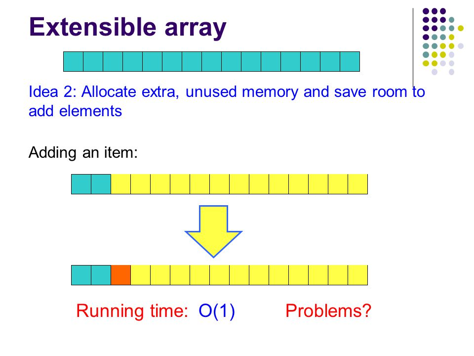 Extensible array Idea 2: Allocate extra, unused memory and save room to add elements Adding an item: Running time:O(1)Problems