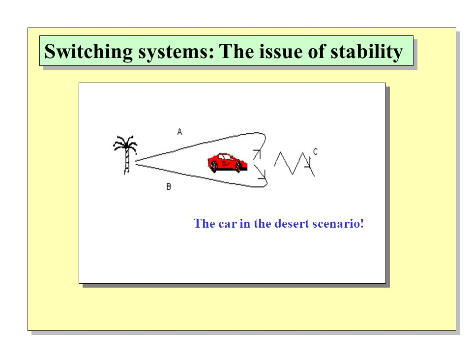 Switching systems: The issue of stability The car in the desert scenario!