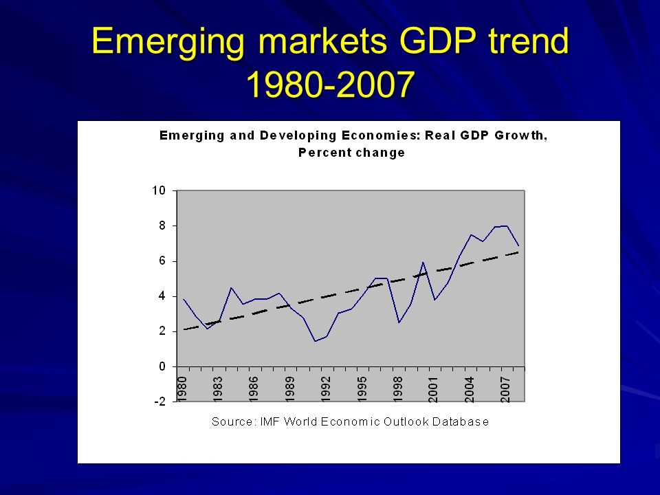 Emerging markets GDP trend 1980-2007