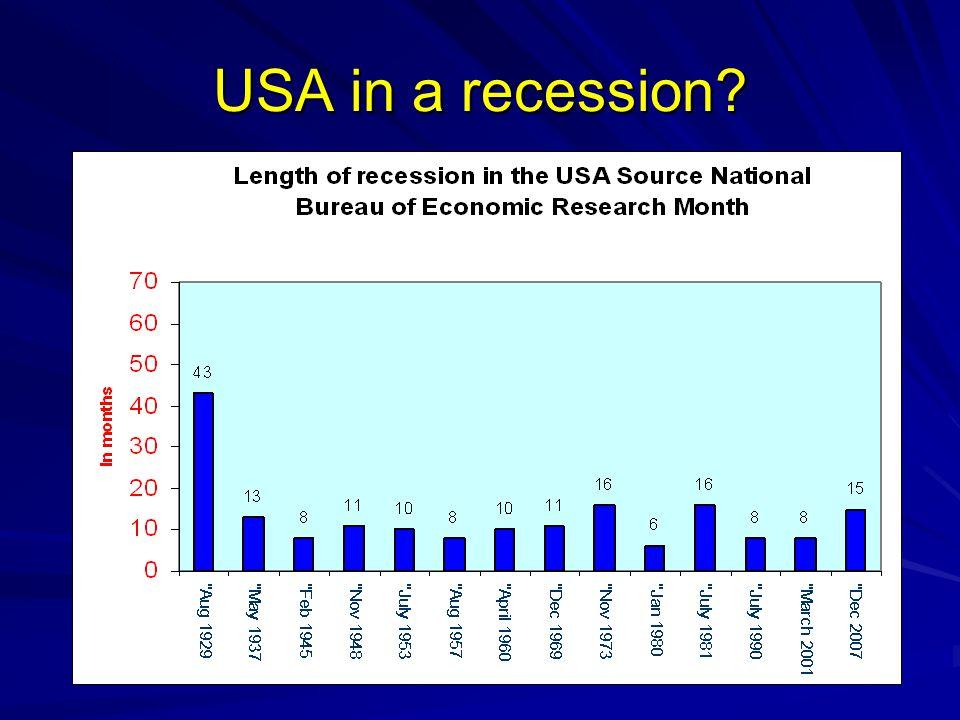 USA in a recession