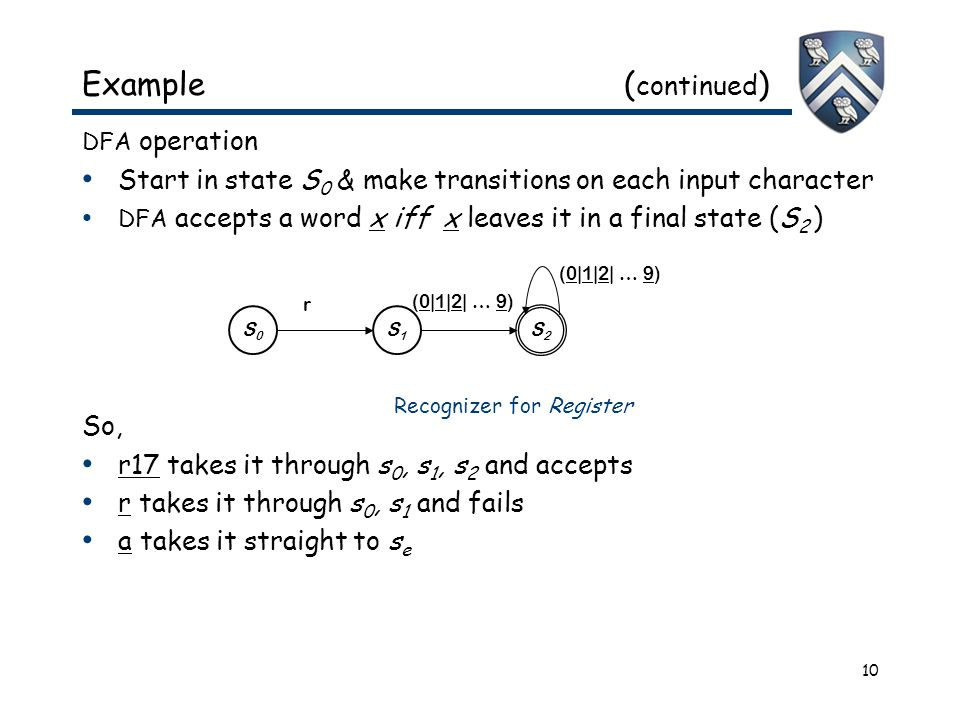 10 DFA operation Start in state S 0 & make transitions on each input character DFA accepts a word x iff x leaves it in a final state (S 2 ) So, r17 ta