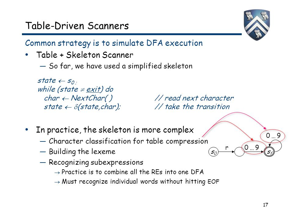 17 Table-Driven Scanners Common strategy is to simulate DFA execution Table + Skeleton Scanner —So far, we have used a simplified skeleton In practice