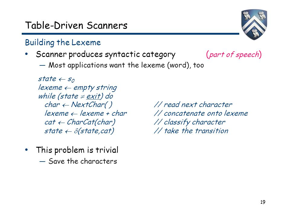 19 Table-Driven Scanners Building the Lexeme Scanner produces syntactic category ( part of speech ) —Most applications want the lexeme (word), too This problem is trivial —Save the characters state  s 0 lexeme  empty string while (state  exit) do char  NextChar( )// read next character lexeme  lexeme + char// concatenate onto lexeme cat  CharCat(char)// classify character state   (state,cat)// take the transition