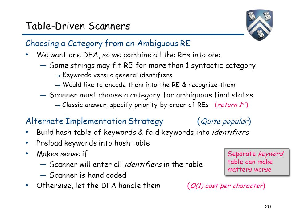 20 Table-Driven Scanners Choosing a Category from an Ambiguous RE We want one DFA, so we combine all the REs into one —Some strings may fit RE for more than 1 syntactic category  Keywords versus general identifiers  Would like to encode them into the RE & recognize them —Scanner must choose a category for ambiguous final states  Classic answer: specify priority by order of REs (return 1 st ) Alternate Implementation Strategy ( Quite popular ) Build hash table of keywords & fold keywords into identifiers Preload keywords into hash table Makes sense if —Scanner will enter all identifiers in the table —Scanner is hand coded Othersise, let the DFA handle them ( O(1) cost per character ) Separate keyword table can make matters worse