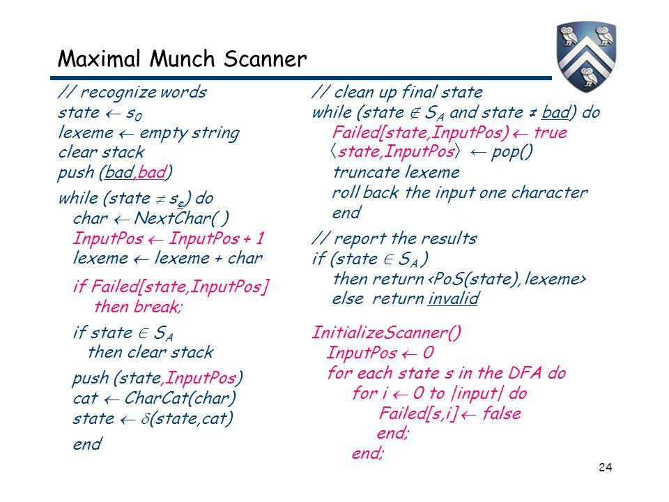 24 Maximal Munch Scanner // recognize words state  s 0 lexeme  empty string clear stack push (bad,bad) while (state  s e ) do char  NextChar( ) InputPos  InputPos + 1 lexeme  lexeme + char if Failed[state,InputPos] then break; if state ∈ S A then clear stack push (state,InputPos) cat  CharCat(char) state   (state,cat) end // clean up final state while (state ∉ S A and state ≠ bad) do Failed[state,InputPos)  true 〈 state,InputPos 〉 ← pop() truncate lexeme roll back the input one character end // report the results if (state ∈ S A ) then return else return invalid InitializeScanner() InputPos  0 for each state s in the DFA do for i  0 to |input| do Failed[s,i]  false end;