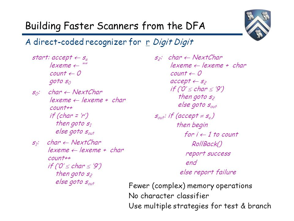 """28 Building Faster Scanners from the DFA A direct-coded recognizer for r Digit Digit start: accept  s e lexeme  """""""" count  0 goto s 0 s 0 : char  N"""