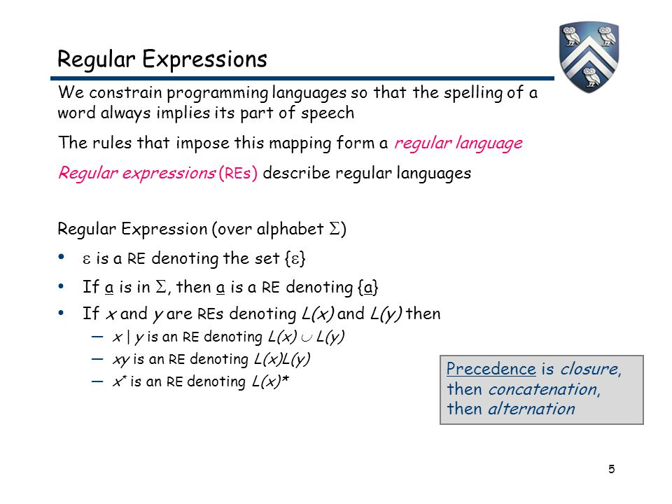 5 Regular Expressions We constrain programming languages so that the spelling of a word always implies its part of speech The rules that impose this mapping form a regular language Regular expressions ( RE s) describe regular languages Regular Expression (over alphabet  )  is a RE denoting the set {  } If a is in , then a is a RE denoting {a} If x and y are RE s denoting L(x) and L(y) then —x | y is an RE denoting L(x)  L(y) —xy is an RE denoting L(x)L(y) —x * is an RE denoting L(x)* Precedence is closure, then concatenation, then alternation