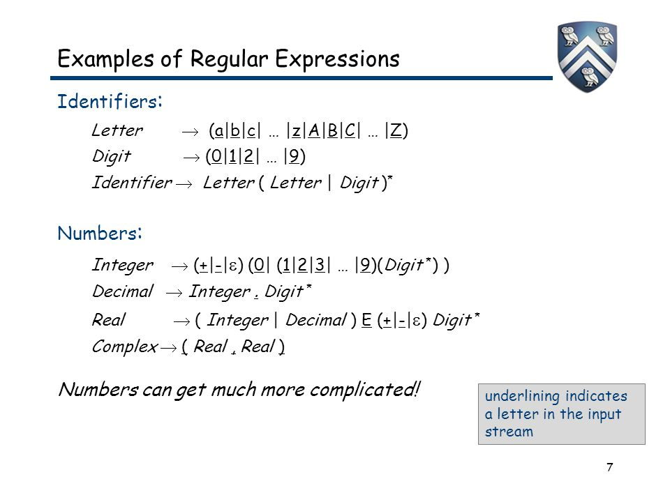 7 Examples of Regular Expressions Identifiers : Letter  (a|b|c| … |z|A|B|C| … |Z) Digit  (0|1|2| … |9) Identifier  Letter ( Letter | Digit ) * Numbers : Integer  (+|-|  ) (0| (1|2|3| … |9)(Digit * ) ) Decimal  Integer.