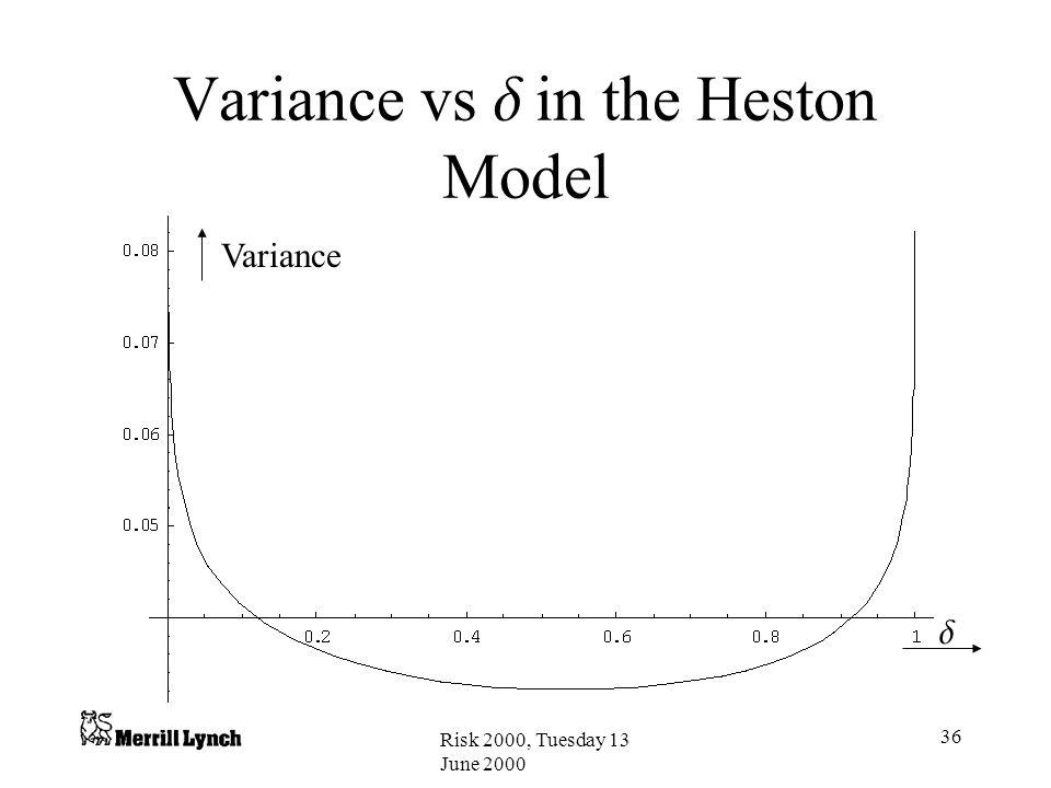 Risk 2000, Tuesday 13 June 2000 36 Variance vs  in the Heston Model Variance 