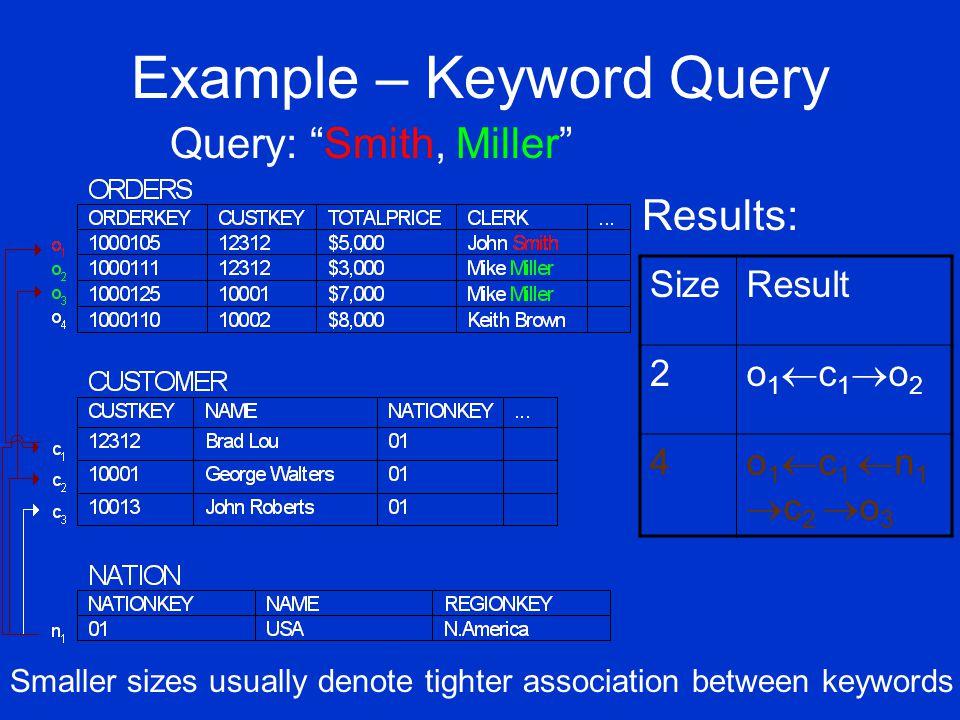 Example – Keyword Query Query: Smith, Miller SizeResult 2 o1c1o2o1c1o2 4 o 1  c 1  n 1  c 2  o 3 Results: Smaller sizes usually denote tighter association between keywords