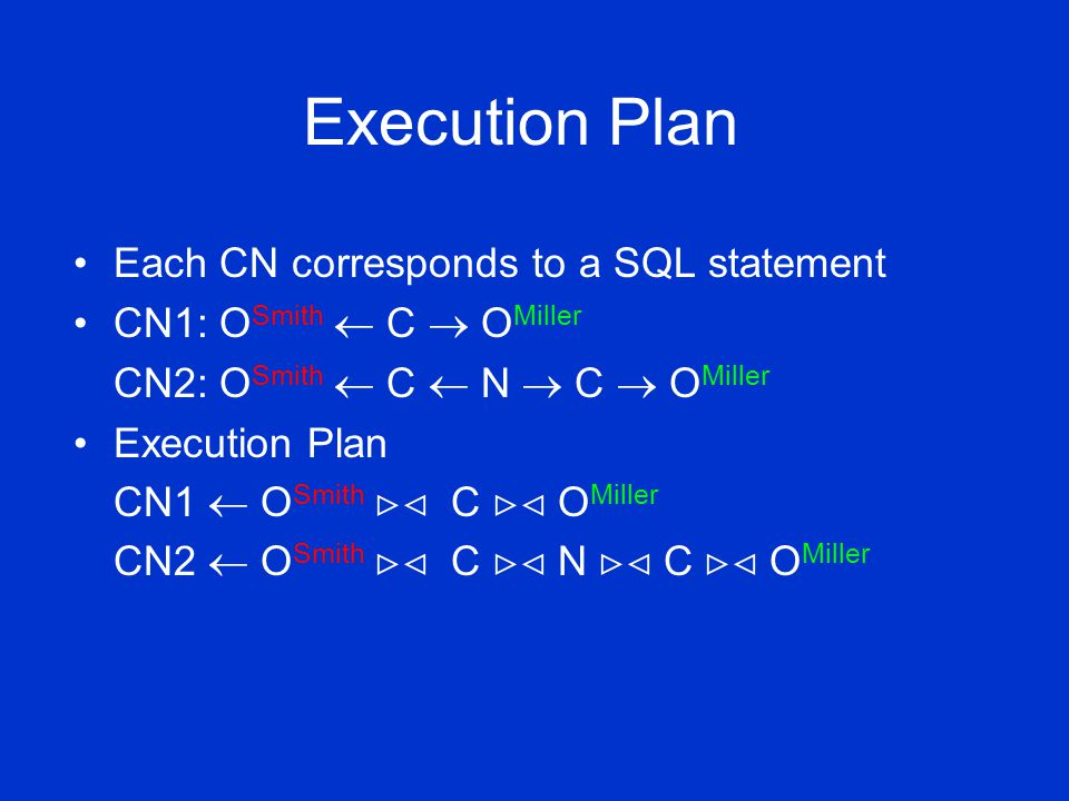 Execution Plan Each CN corresponds to a SQL statement CN1: O Smith  C  O Miller CN2: O Smith  C  N  C  O Miller Execution Plan CN1  O Smith  C  O Miller CN2  O Smith  C  N  C  O Miller
