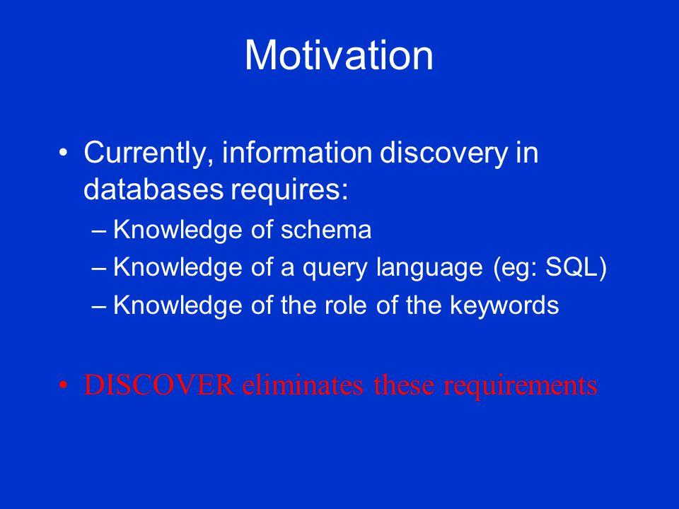 Candidate Network - Example ORDERS Miller CUSTOMERNATION n:1 ORDERS Smith n:1 ORDERS n:1