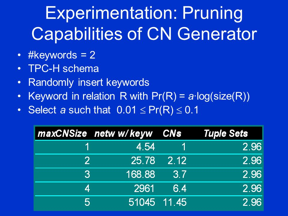 Experimentation: Pruning Capabilities of CN Generator #keywords = 2 TPC-H schema Randomly insert keywords Keyword in relation R with Pr(R) = a·log(size(R)) Select a such that 0.01  Pr(R)  0.1