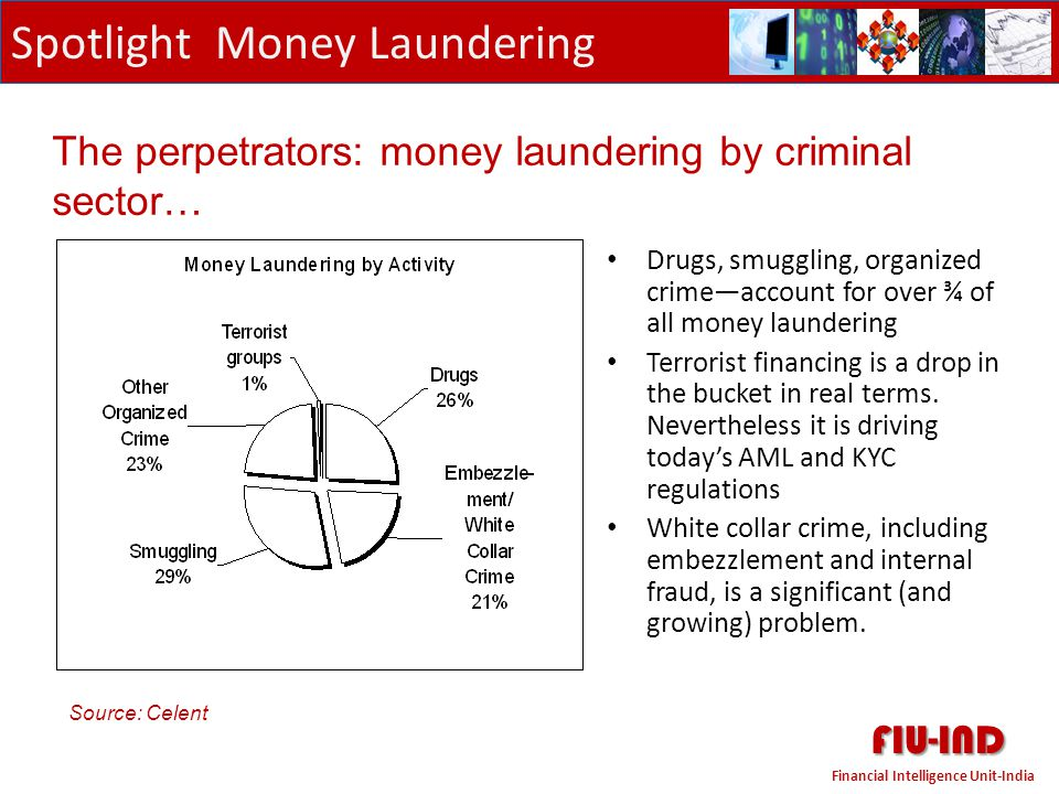 Compliance Status FIU-IND Financial Intelligence Unit-India Increasing awareness about money laundering and terrorist financing –More than 300 seminars and training workshops covering more than 15000 participants –Train the trainer programme for AML/CFT capacity building Improving compliance to the PMLA –More than 50 review meetings with Principal officers