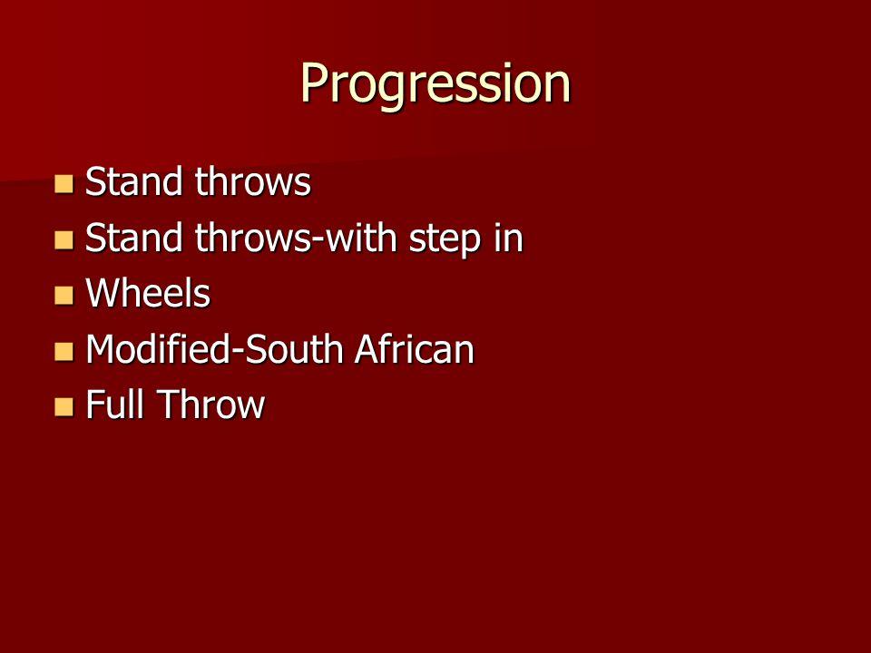 Progression Stand throws Stand throws Stand throws-with step in Stand throws-with step in Wheels Wheels Modified-South African Modified-South African Full Throw Full Throw