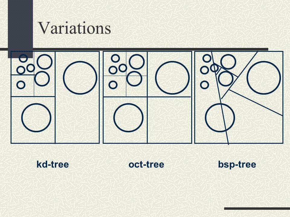 Variations oct-treekd-treebsp-tree