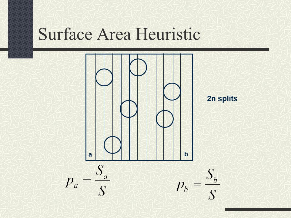 Surface Area Heuristic 2n splits a b