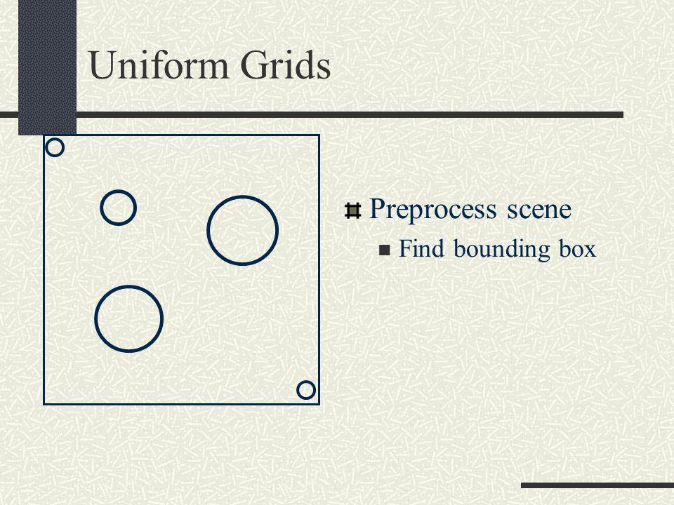 Uniform Grids Preprocess scene Find bounding box