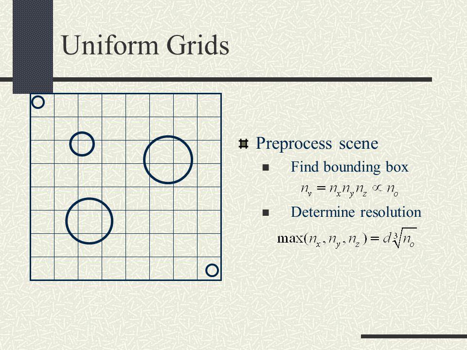 Uniform Grids Preprocess scene Find bounding box Determine resolution