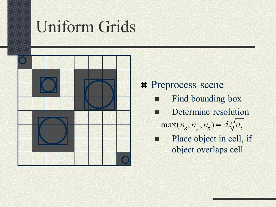 Uniform Grids Preprocess scene Find bounding box Determine resolution Place object in cell, if object overlaps cell