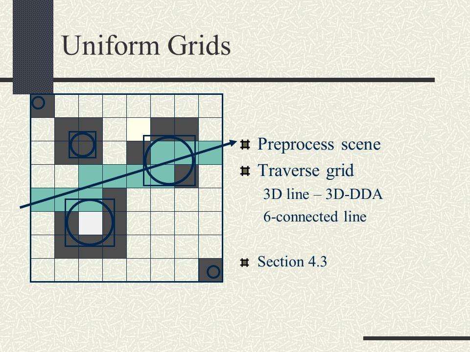 Uniform Grids Preprocess scene Traverse grid 3D line – 3D-DDA 6-connected line Section 4.3