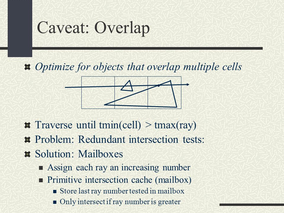 Caveat: Overlap Optimize for objects that overlap multiple cells Traverse until tmin(cell) > tmax(ray) Problem: Redundant intersection tests: Solution: Mailboxes Assign each ray an increasing number Primitive intersection cache (mailbox) Store last ray number tested in mailbox Only intersect if ray number is greater