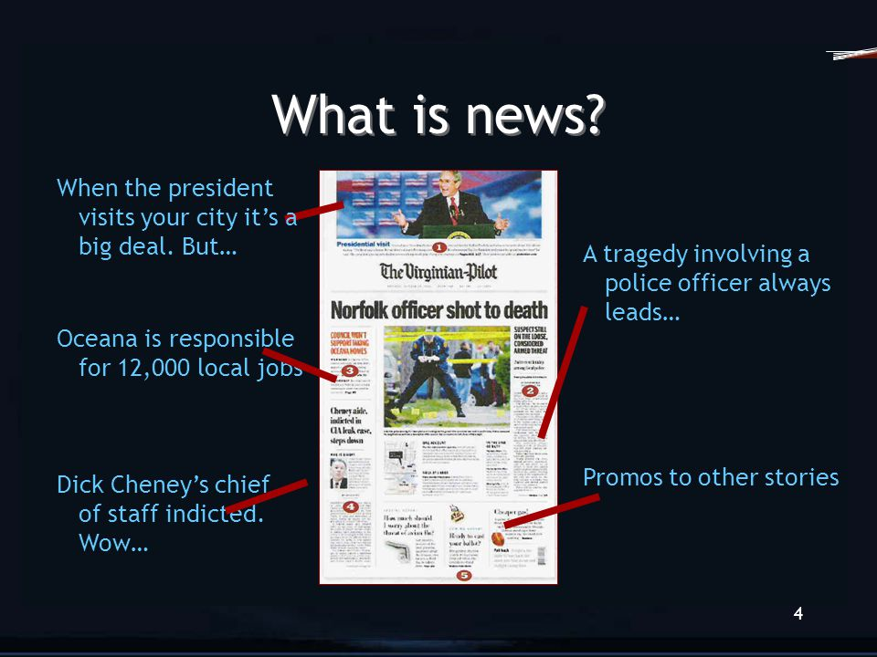 4 What is news.