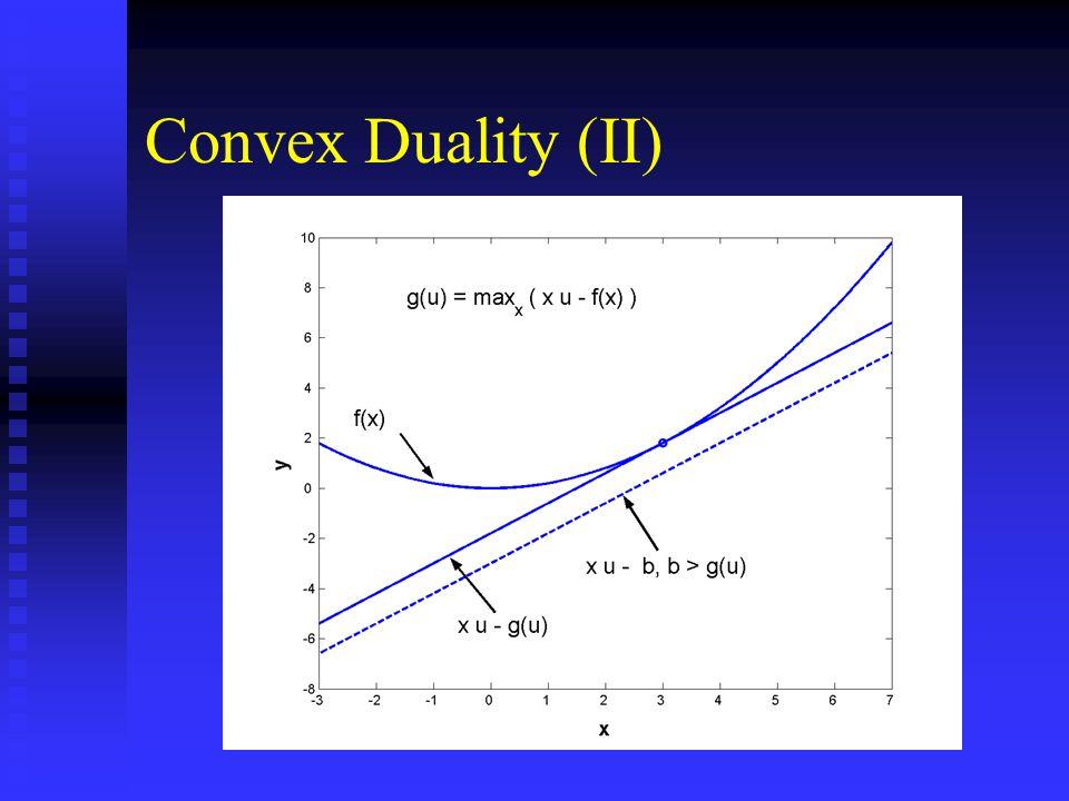 Convex Duality (II)