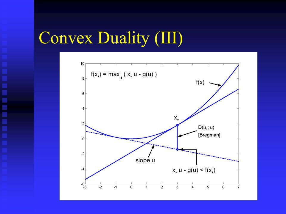 Convex Duality (III)