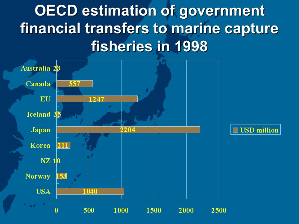OECD estimation of government financial transfers to marine capture fisheries in 1998